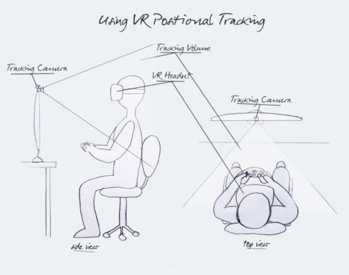 QimmiQ Process Sketch 1 UX interaction design mockup for VR